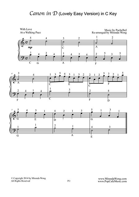 Canon-in-D-Easy-Piano-Solo-in-C-Key-With-Fingerings.jpg